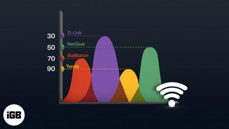 Meilleur analyseur WiFi : 10 applications pour iPhone et iPad en 2021